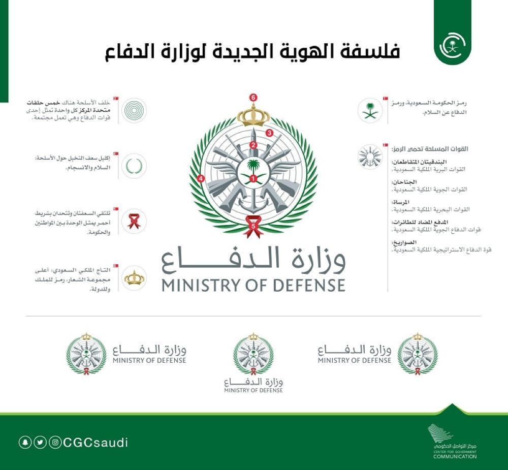 وزارة الدفاع تطلق هويتها وشعارها الجديدين أخبار السعودية صحيفة
