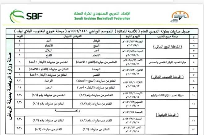 انطلاق «البلاي أوف» للسلة السعودية