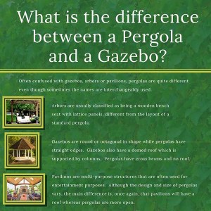 pergolas okc - Everything You Wanted to Know About Pergolas!