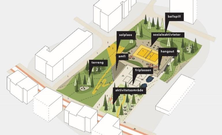 Si din mening om flerbrukshall og park i Lørenveien 64