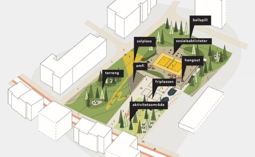 Nå er endelig planen for Løren aktivitetspark kommet til offentlig ettersyn. Du kan si din mening om planene til kommunen for tomten. Les mer om planen og send inn din […]