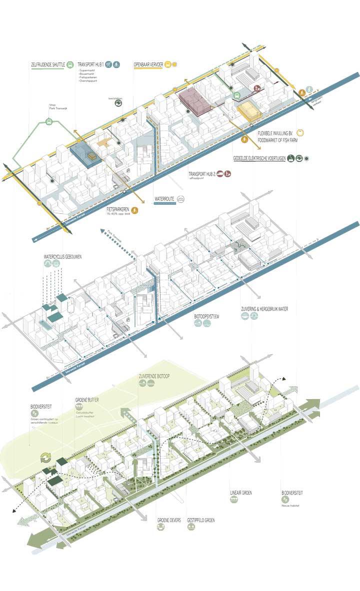 Merwedekanaalzone, deelgebied 5, Utrecht   OKRA Landscape Architects
