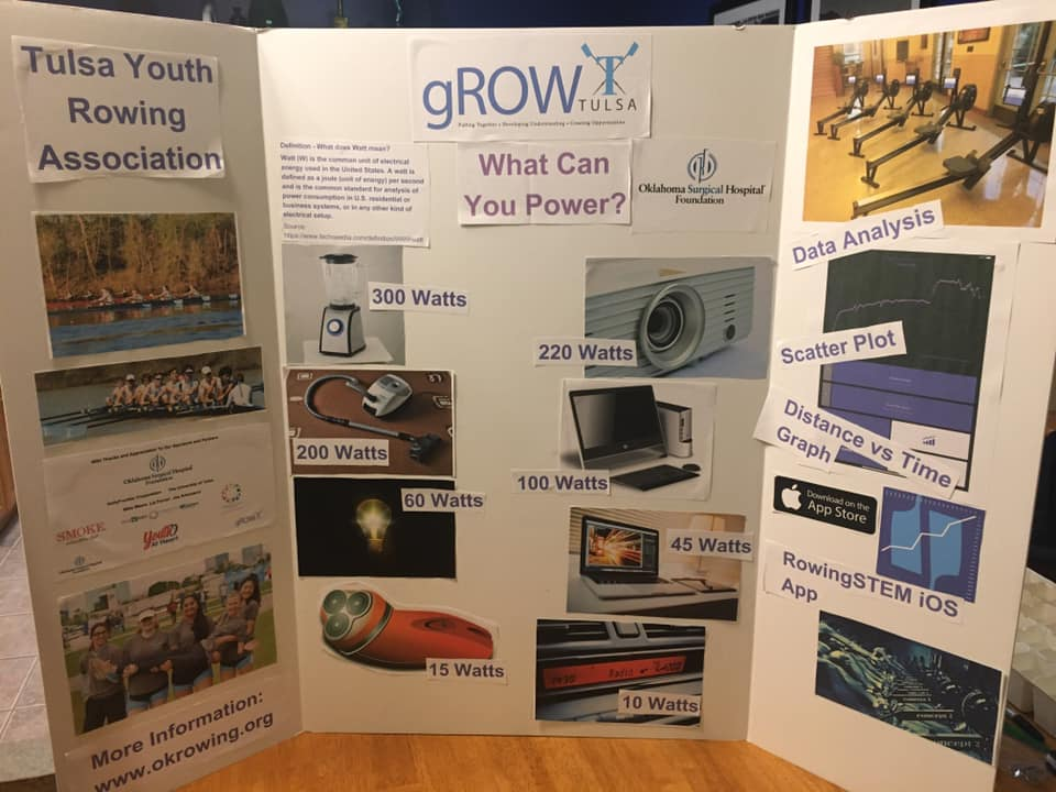 rowing stem what can you power display board grow tulsa