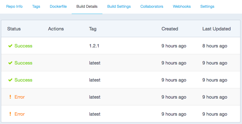 將Node.js程式打包成Docker image
