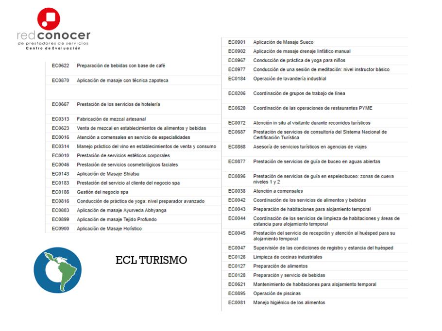 Estándares de Competencia Laboral ECL Turismo México