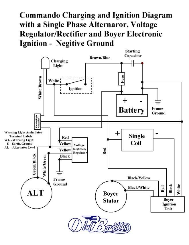 1966 norton wiring diagram electrical wiring diagrams rh cytrus co