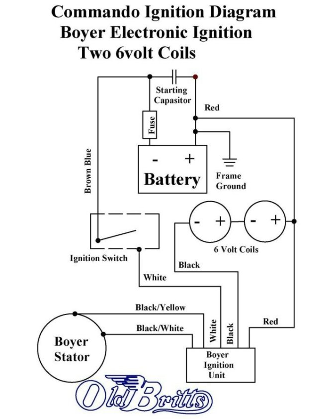 old britts simplified wiring diagrams
