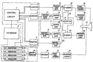 Descal ASI500 Calculator