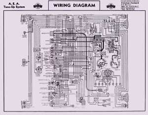 Packard wiring diagrams  The Old Car Manual Project