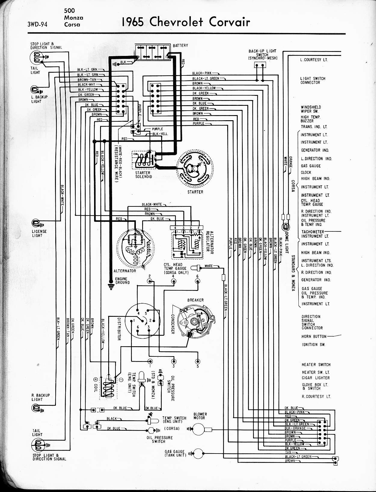 Wrg Wiring Diagram For Chevy Monza Fuel Pump
