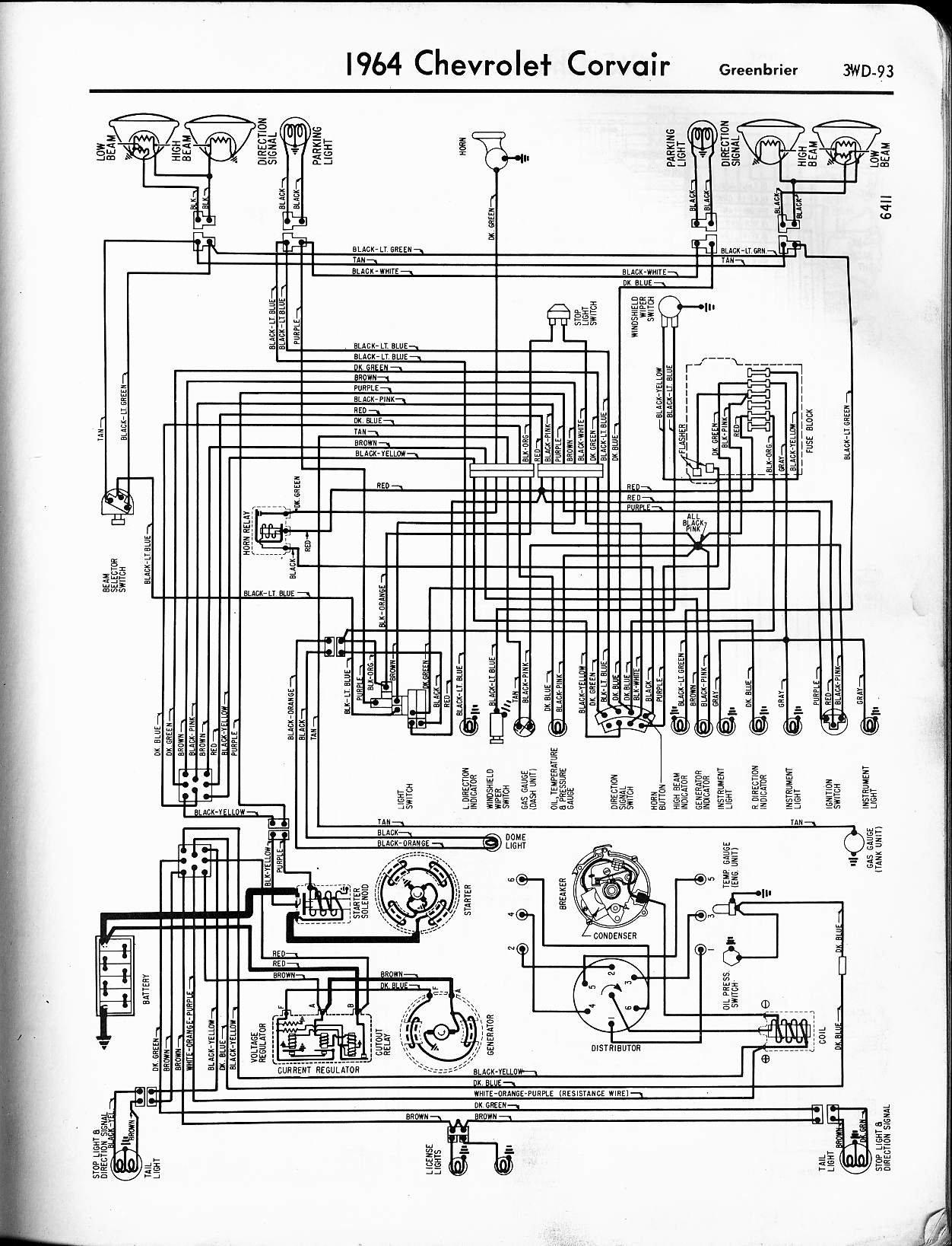 opel kadett e wiring diagram stateofindiana co opel kadett 200is wiring diagram opel kadett gsi wiring diagram