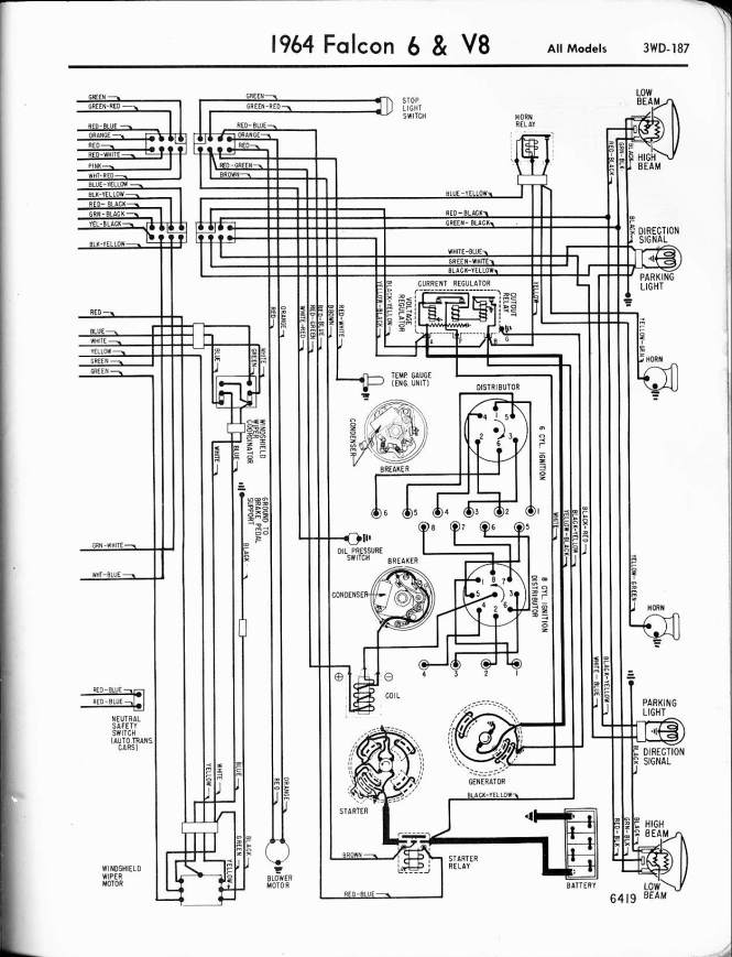 1964 ford galaxie generator wiring diagram 1960 ford thunderbird wiring diagram wiring diagram