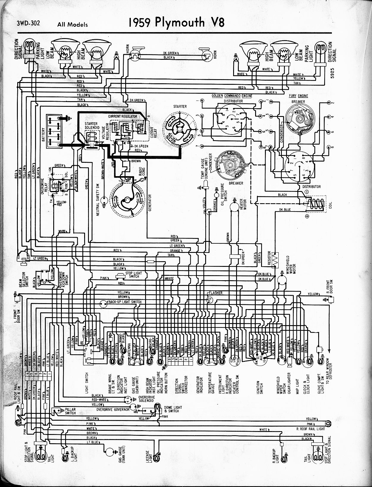 1956 1965 plymouth wiring the old car manual project rh oldcarmanualproject 1963 plymouth fury wiring diagram generation 4 wiring diagram chevy
