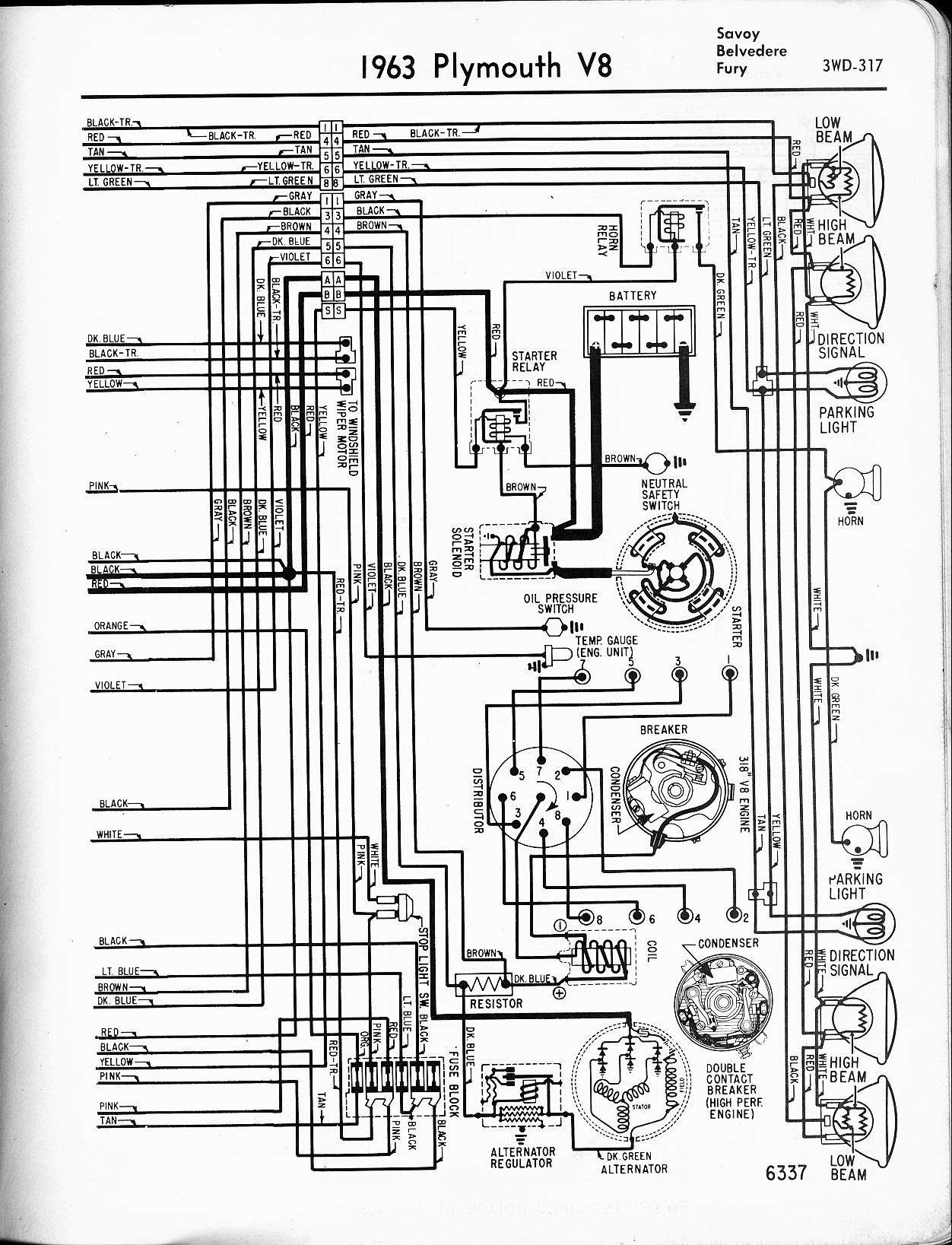 68 Barracuda Wiring Schematic