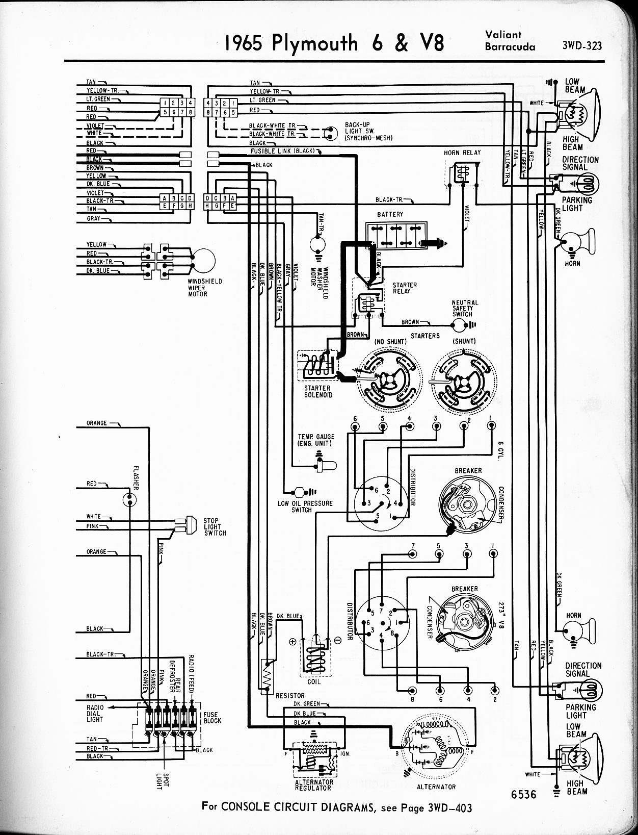 1956 1965 plymouth wiring the old car manual project 1965 plymouth 6 v8 valiant barracuda left page at 1965 olds 442 wiring diagram