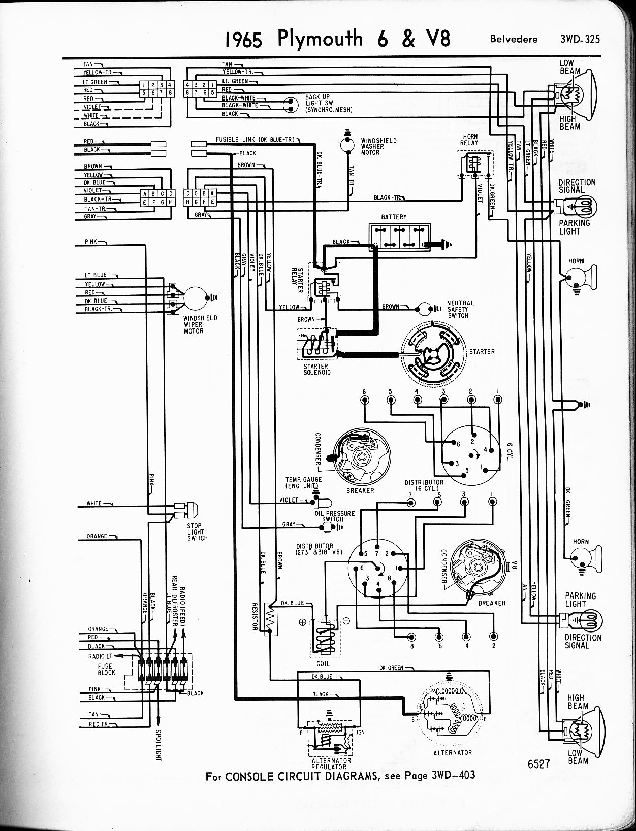 1956 1965 plymouth wiring the old car manual project 1965 plymouth 6 v8 belvedere right page plymouth ac wiring diagrams