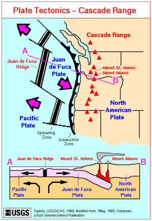 Earth History Curriculum  Chapter 1, Lesson 5: Plate Tectonics