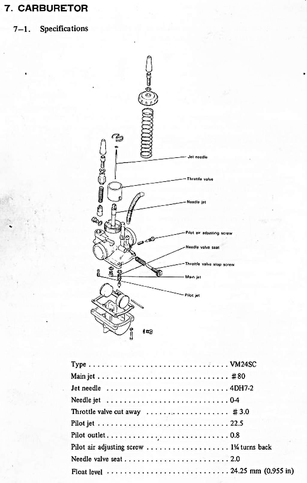Gt380 Service Manual