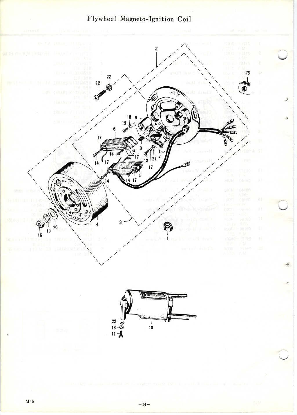 M15 M15d M12 Parts Manual