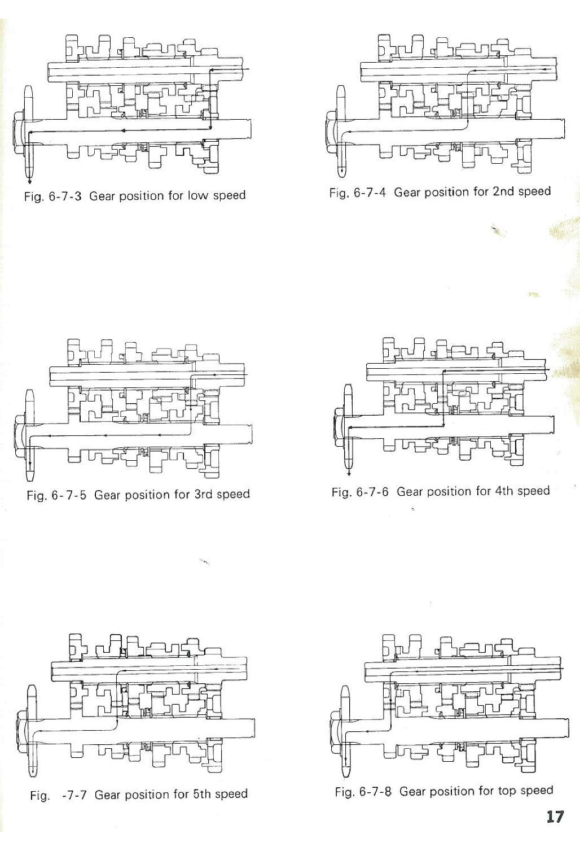 T250 T350 Service Manual