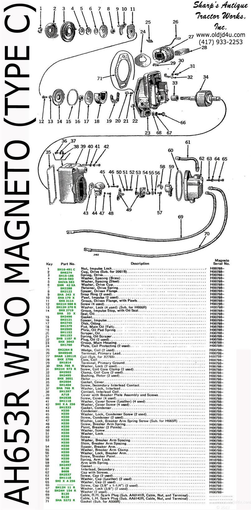 Motorcycle Magneto Wiring Diagram | Reviewmotors.co on