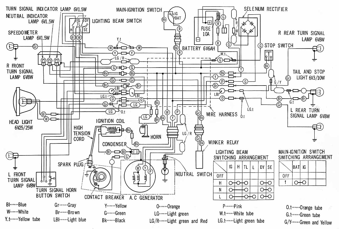 Polaris 90 Wiring Diagram