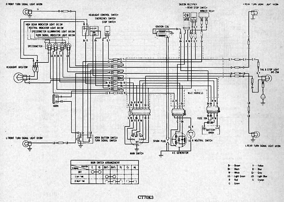 Outstanding 1972 Honda 70 Wiring Diagram Basic Electronics Wiring Diagram Wiring Cloud Usnesfoxcilixyz