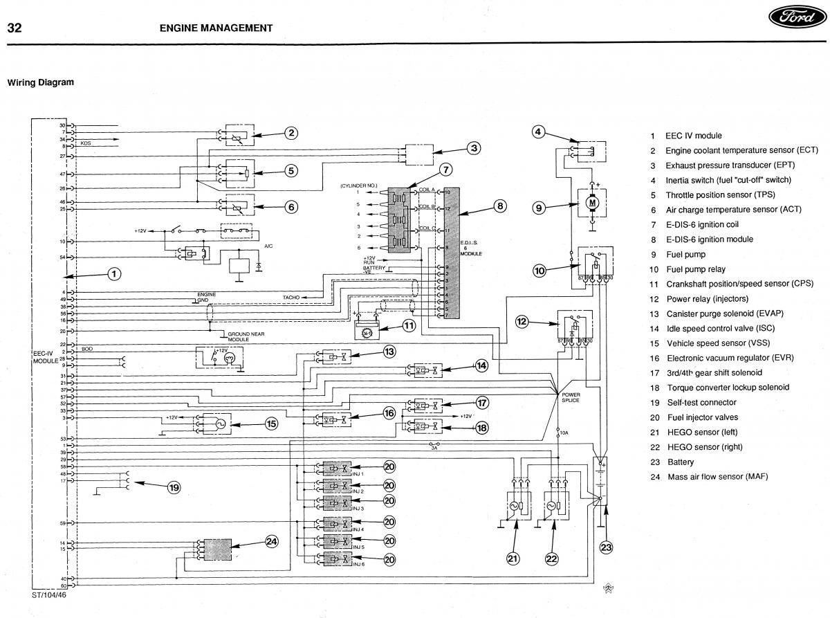 Ford Capri 2 9 Cosworth V6