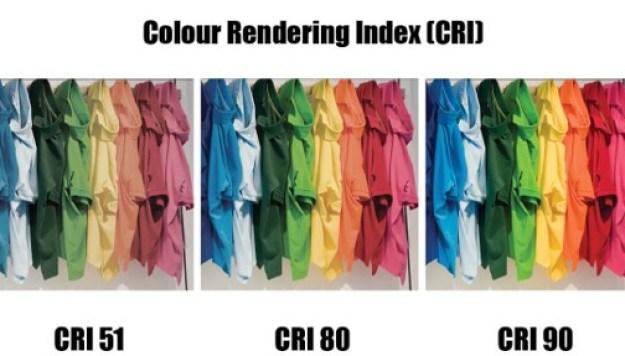 CRI влияет на восприятие цветов одежды