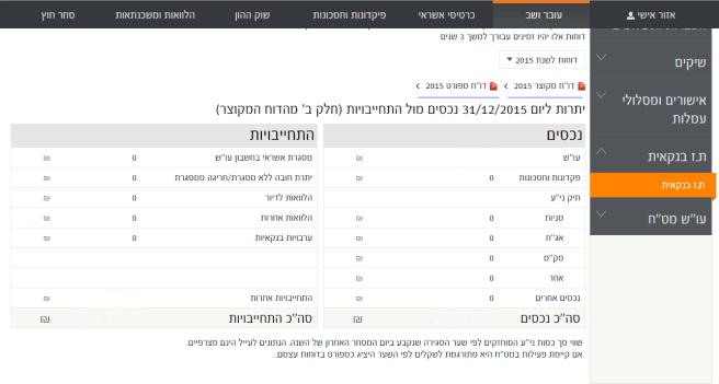 Банки Израиля - банковский теудат зеут