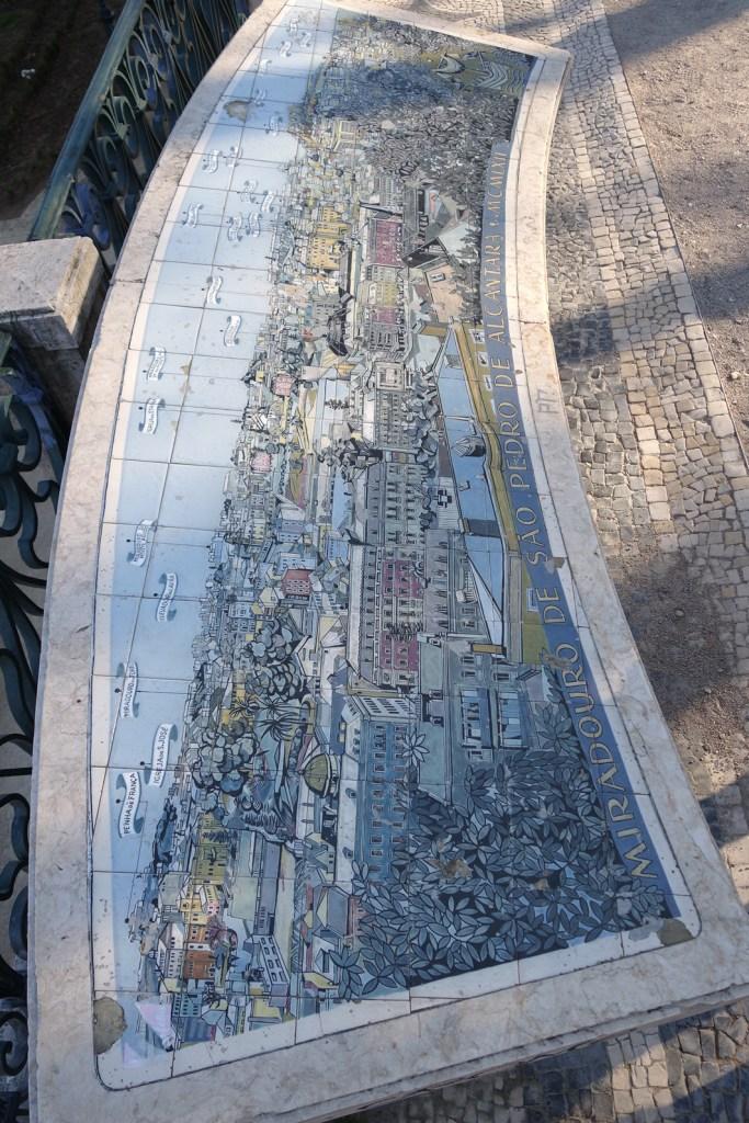 Panoramablick auf Kacheln (Miradouro S.Pedro d.A.)