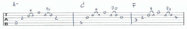 guitareenrichirunegrille