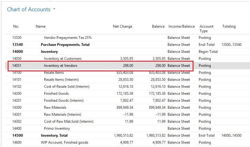 Inventory-At-Vendors-Balance-Sheet-Dynamics-NAV