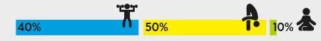 espaldasana-porcentaje