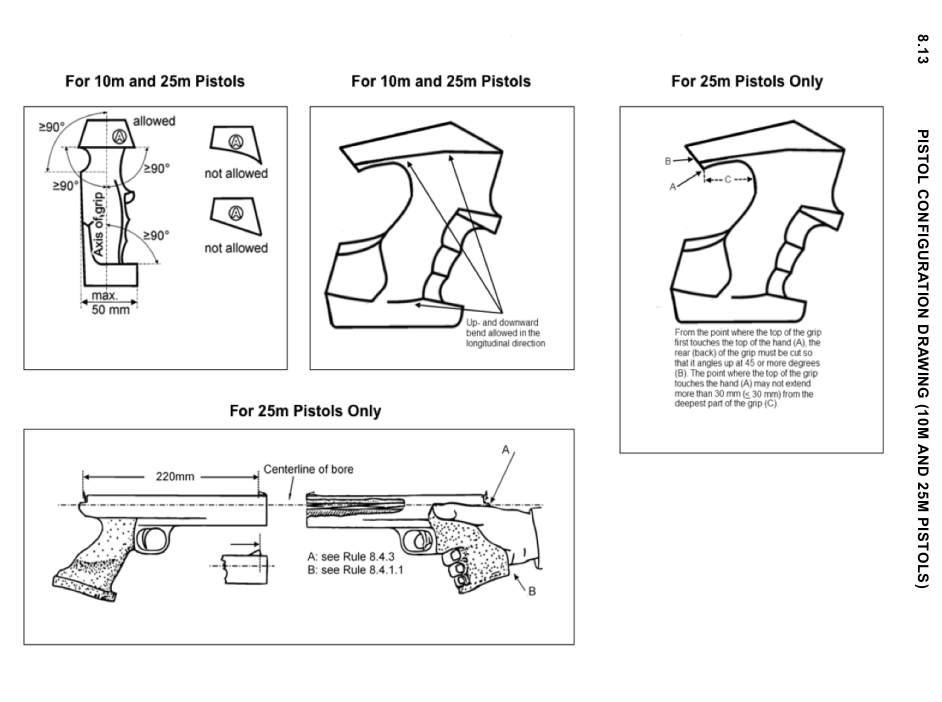 Drawings detailing ISSF pistol sizes and grip rules