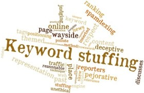 Word cloud for Keyword stuffing