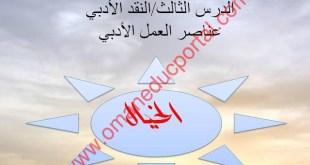 شرح درس الخيال لغة عربية للصف العاشر الفصل الثاني