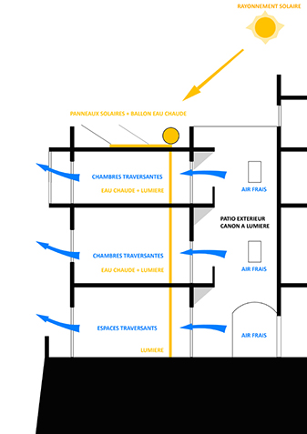projet_017_maison_hotes_Page_06
