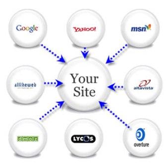 Posicionamiento web en tenerife 2