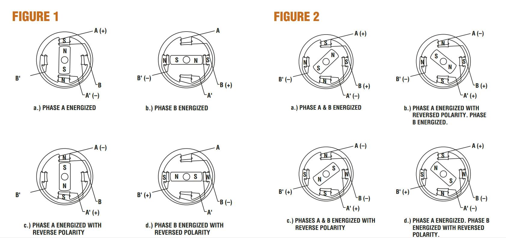 Stepper Motor Step Angle Calculation