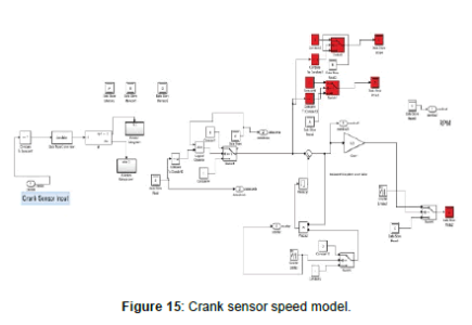 Development of a Mechatronic Control System for a Mechanical Fuel     advances automobile engineering sensor speed