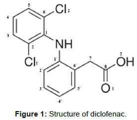 Buy Diclofenac
