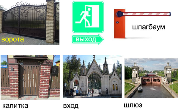Some different kinds of gates and the words for them in Russian