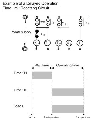 Timer: Delayed Operation Timelimit Resetting Circuit | FAQ | Australia | Omron IA