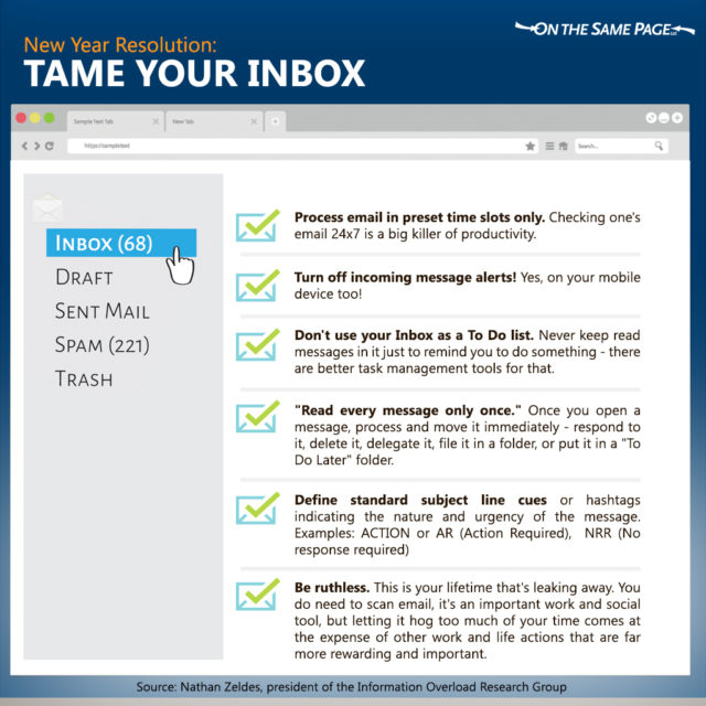 Resolutions: Tame Your Inbox