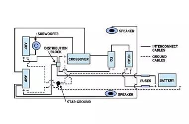 automotive wiring diagram wiring diagram automotive wiring diagram labeled nilza