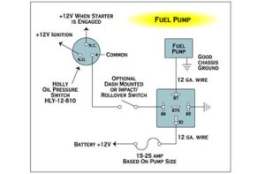 Relay Case: How to Use Relays and Why You Need Them  OnAllCylinders