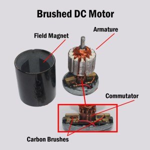 Fuel Pump Tech: Brushed vs Brushless DC Motors