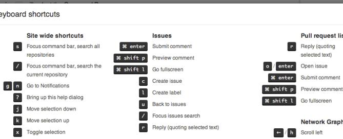 Github useful markdown shortcuts