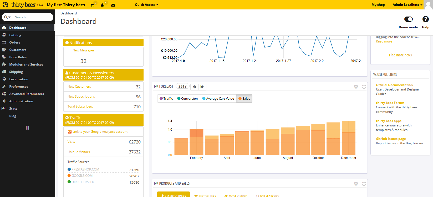Prestashop fork thirtybees yellow dashboard
